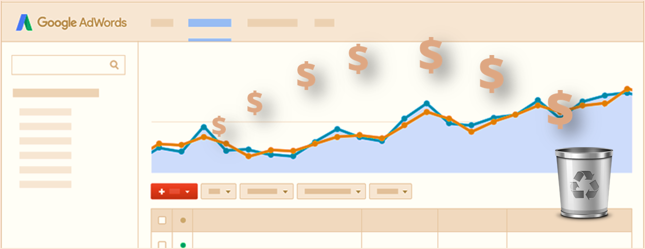 Reduce Wasted Spend on AdWords