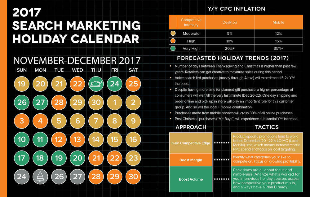 NetElixir Holiday Search Marketing Calendar