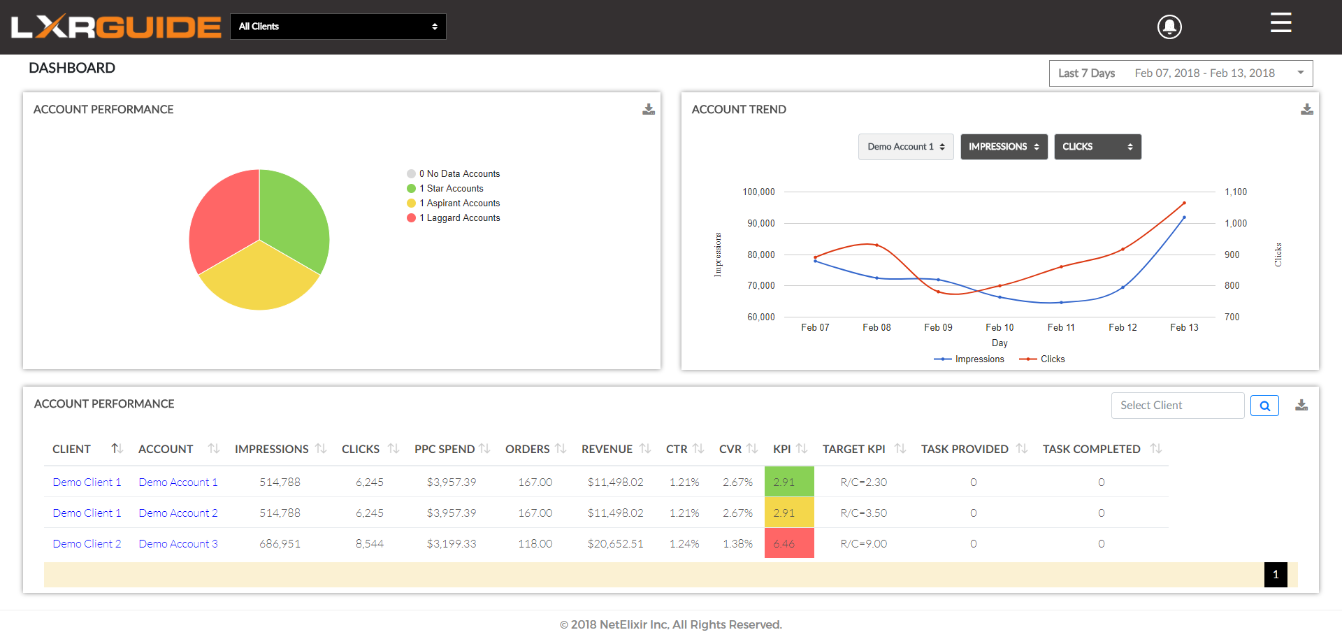 LXRGuide Agency Dashboard