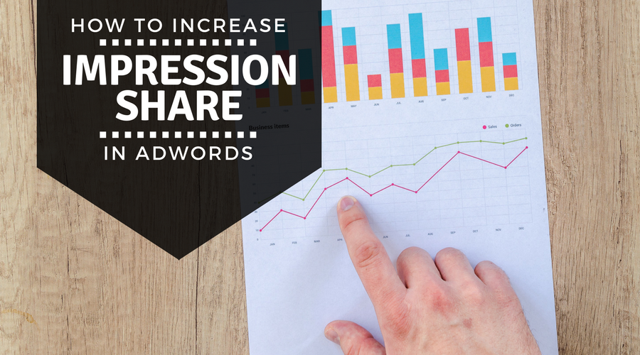 How to increase impression share in AdWords
