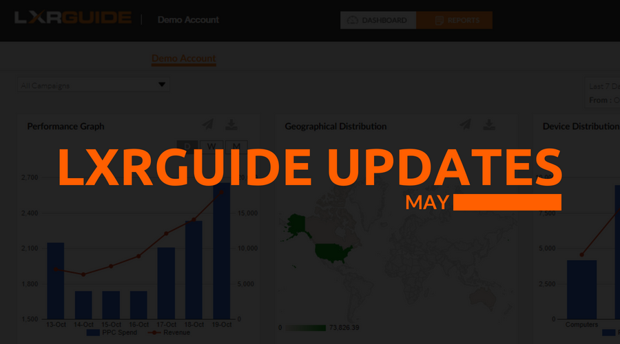 LXRGuide May Updates