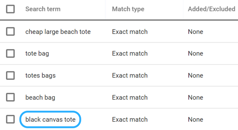 Add negative keywords to your Google Shopping campaigns using the search terms report