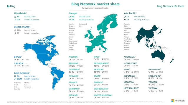 Map of Bing's market share