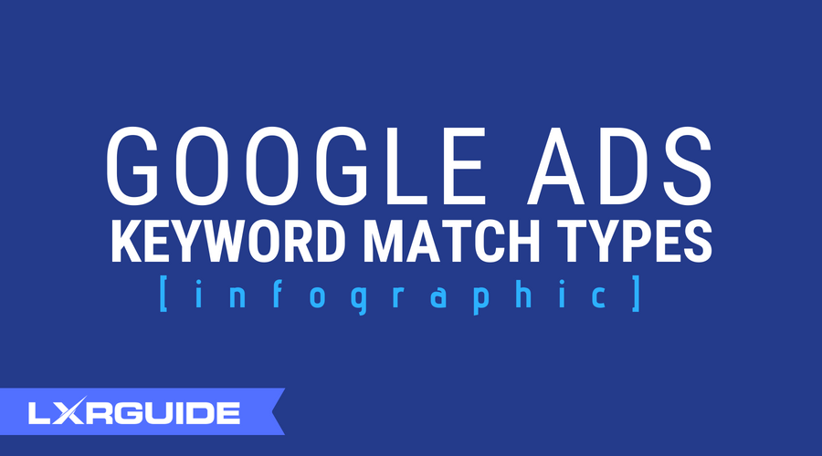 Google Ads Keyword Match Types [Infographic]