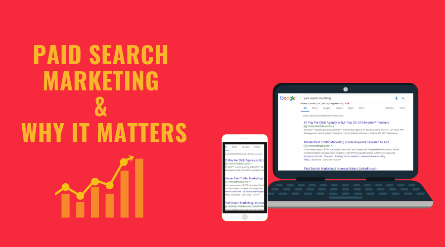 Paid Search Marketing (PPC) and Why It Matters